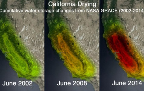 California Drought: How does it affect us?