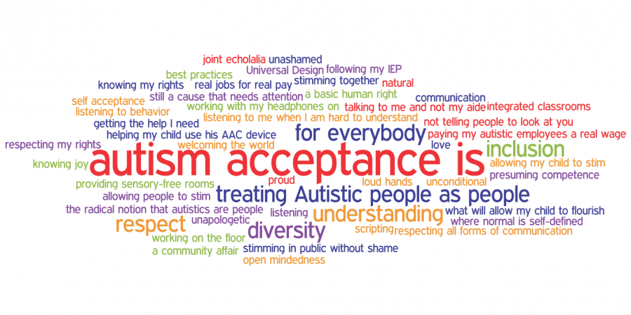 The+Meaning+of+%22Autistic%22